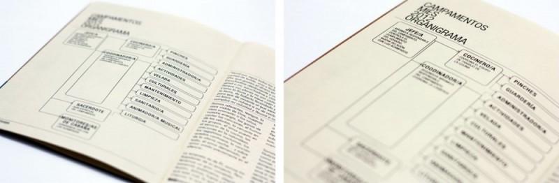 Diseño editorial maquetado